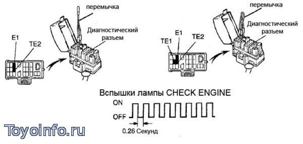 коды неисправностей бензиновых двигателей (toyota)