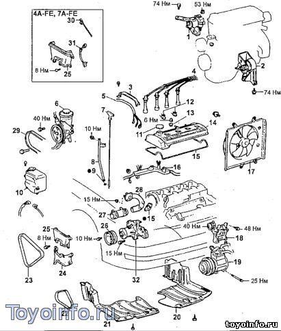 Система охлаждения 4A-FЕ, 5A-FE, 7A-FE