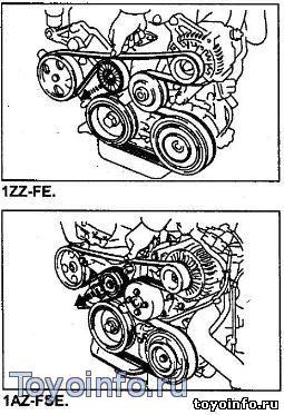 схема ремня генератора тойота