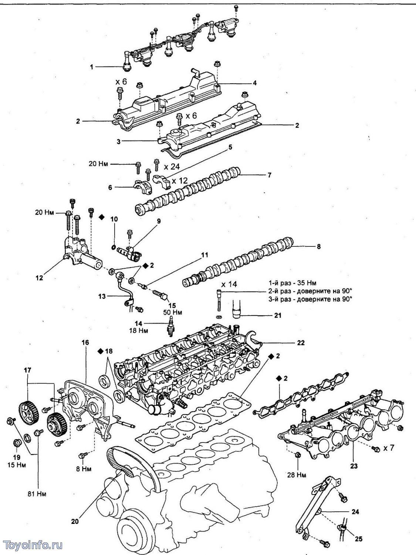 Двигатели JZ Головка блока цилиндров