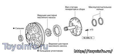 Инструкция По Ремонту Акпп Тойота
