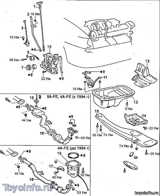 Система смазки 4A-FЕ