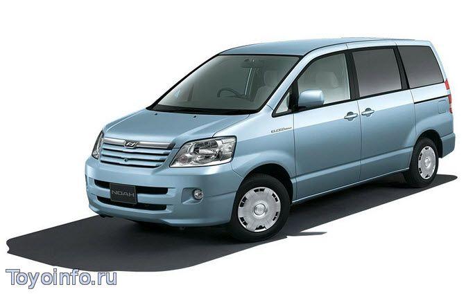 Точки подключения Toyota Noah