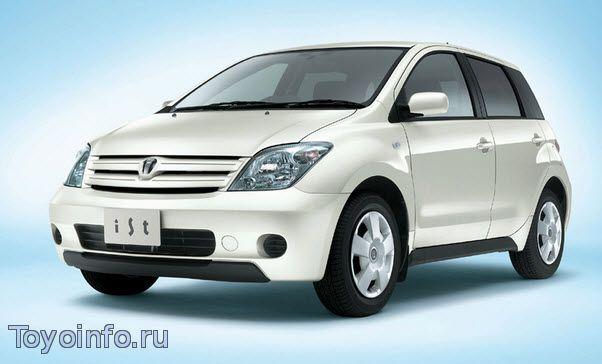 Точки подключения Toyota Ist