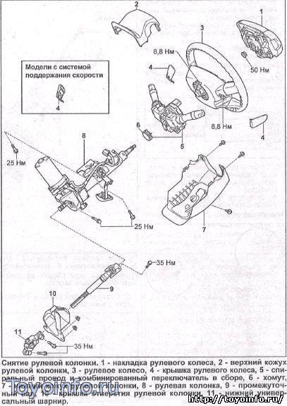 Рулевая колонка Тойота Приус
