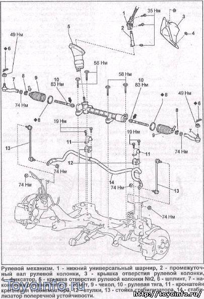 рулевой механизм Тойота Приус