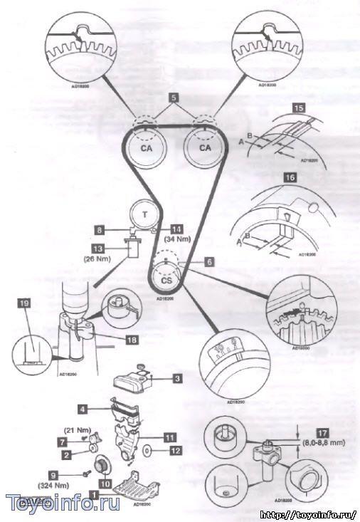 Замена ГРМ Lexus GS 300