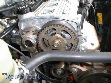 ремень ГРМ на двигателе Toyota 4E-Fe