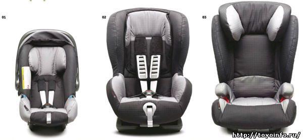 Детские кресла Тойота Королла