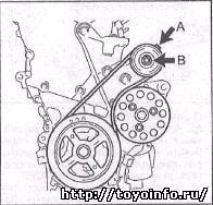 Замена и регулировка Ремня привода навесных агрегатов Toyota Prius