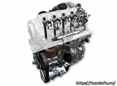 Toyota Avensis | Двигатели Авенсис, ремонт, масло, ресурс