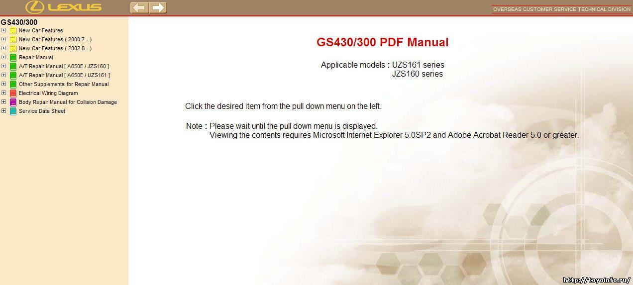 Обслуживание и ремонт Lexus GS 300, Gs 430