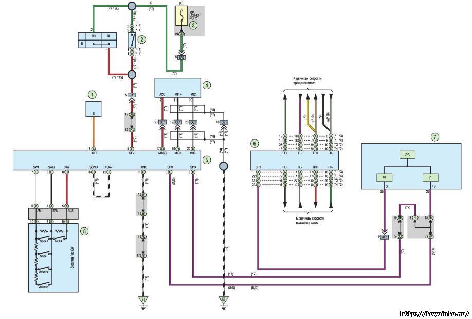 E8020 схема питания.  Автозапчасти б у для toyota c разборки акпп контрактные двигатели что может предложить схема...