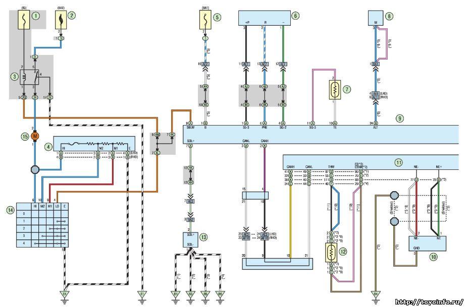 Система кондиционирования с ручным управлением Тойота королла