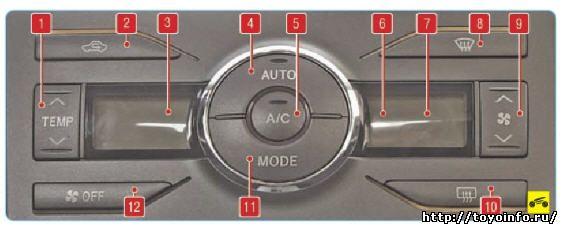 Блок автоматического управления системой отопления, кондиционирования и вентиляции салона