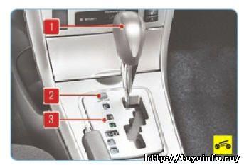 Автоматическая коробка Тойота Королла