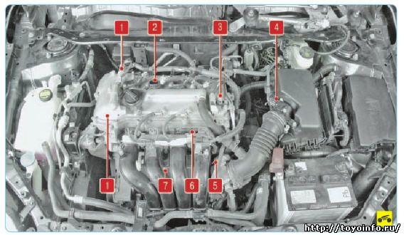 камри 3 5 двигатель проблемы