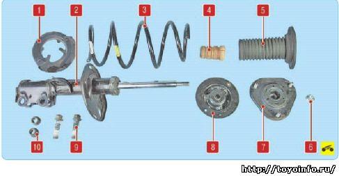 Детали амортизаторной стойки передней подвески