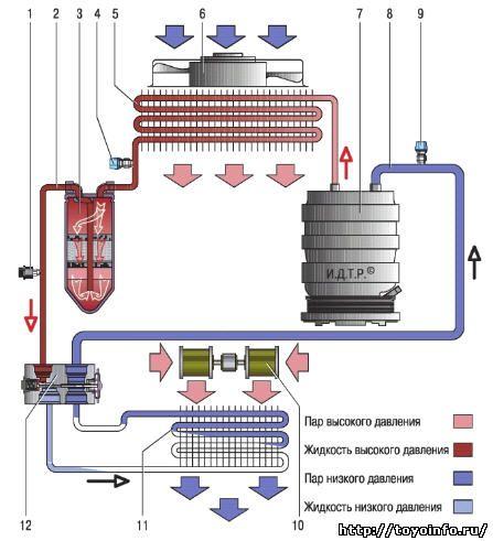 принципиальная схема кондиционирования
