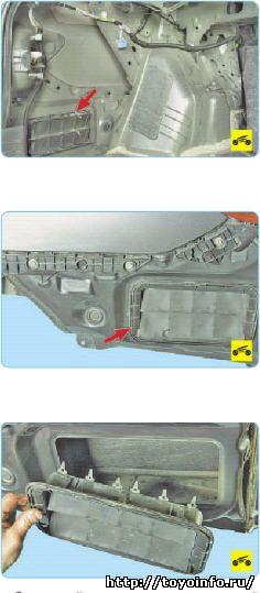 Система вентиляции Тойота Королла