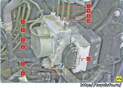Гидроэлектронный модуль ABS