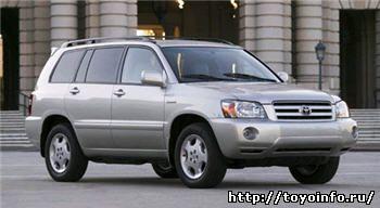 Скачать Руководство по ремонту Toyota Highlander