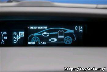 Приус Автомобиль будущего