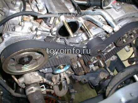 ремень ГРМ на Toyota Estima Emina