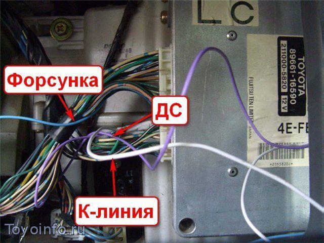 бортовой маршрутный компьютер multitronics