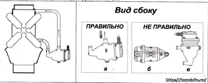 Устройство подогревателя Северс