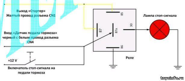 Схема обхода «датчика педали