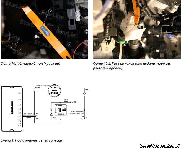 Подключение цепей запуска производим на разъеме кнопки Старт-Стоп и разъеме концевика педали тормоза согласно Схеме 1