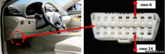 Подключение к CAN шине Toyota Camry