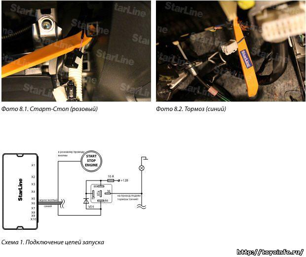 Подключение цепей запуска производим непосредственно на разъеме кнопки Старт-Стоп и разъеме концевика педали тормоза согласно Схеме 1