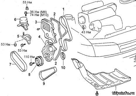 Двигатель 3S-FE, 4S-FE