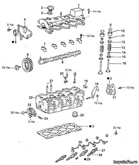 Разборка и сборка головки блока цилиндров (2С)