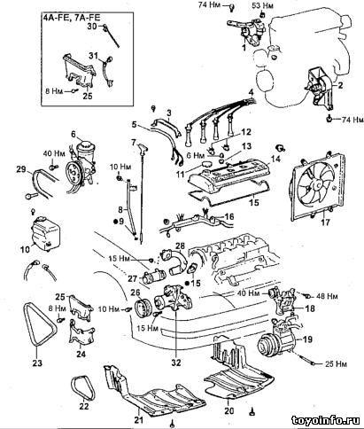 Система охлаждения 4A-FЕ,
