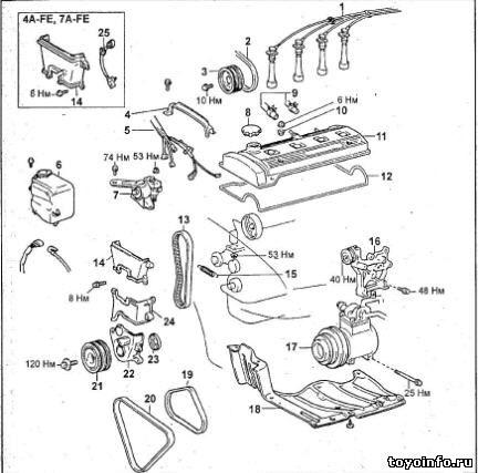 4afe схема двигателя