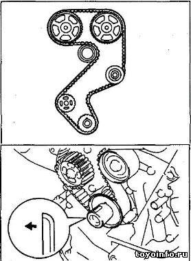 Замена ремня, гРМ 3, s, fE, toyota Carina ED,.0., 1990 года на drive2
