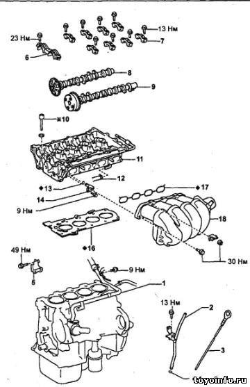 Снятие и установка головки блока цилиндров 1ZZ-FE