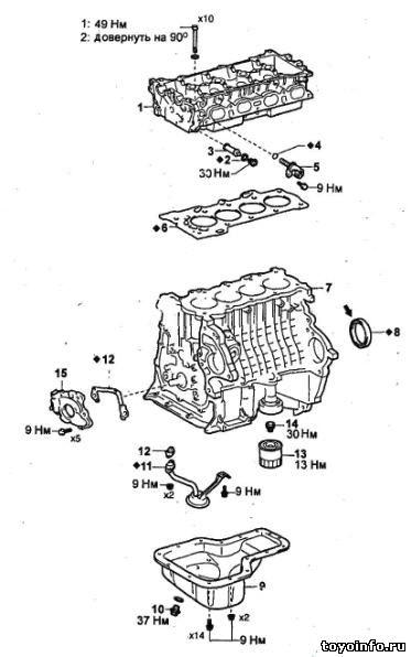 Подготовка к разборке блока цилиндров 1ZZ-FE