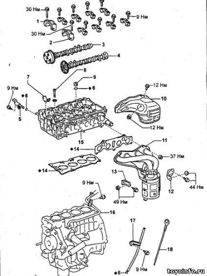 Снятие и установка головки блока цилиндров 1AZ-FSE