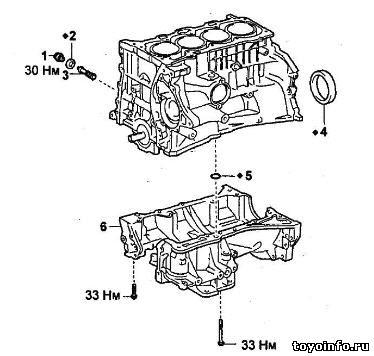 Блок цилиндров 1AZ-FSE