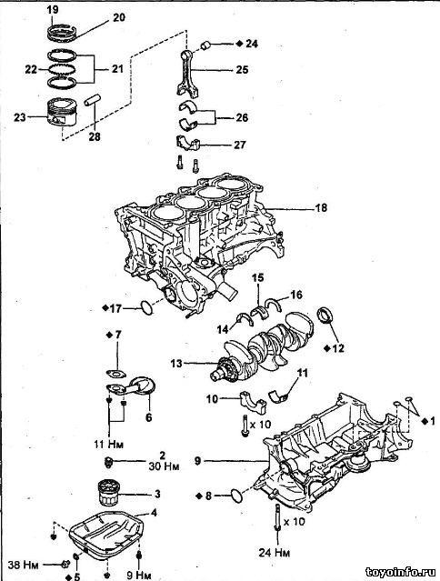Разборка и сборка блока цилиндров 1NZ-FE