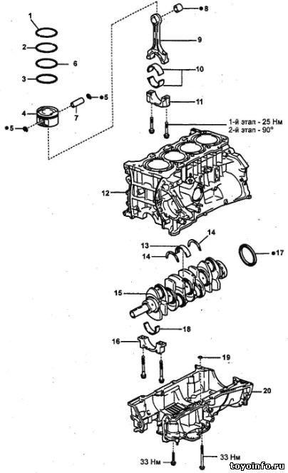 Разборка и сборка блока цилиндров 1AZ-FSE