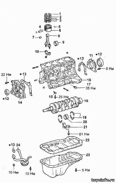 Блок цилиндров 4A-GE