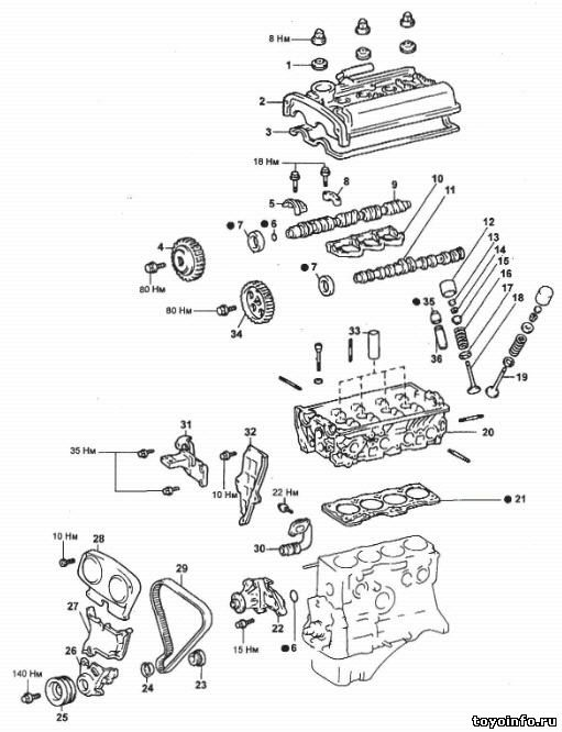 Разборка и сборка головки блока цилиндров 4A-GE