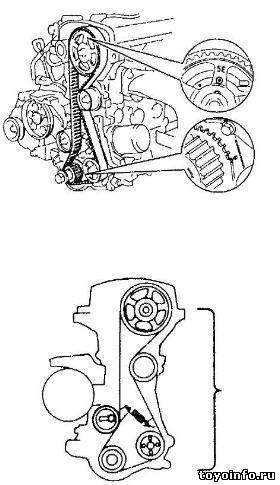 установка ремня грм тоета 5е-fe