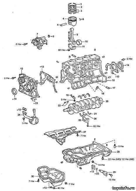 Блок цилиндров 3S-GTE