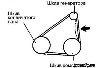Замена ремней навесного оборудования 1MZ-FE